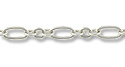 Figaro Link Chain 3mm Antique Silver Plated (Priced per Foot)