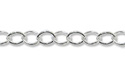 Cable Link Chain 1.7mm Sterling Silver (Priced per Foot)