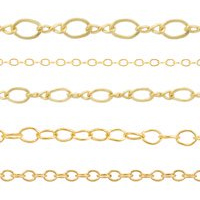 Gold Filled Bulk Chain