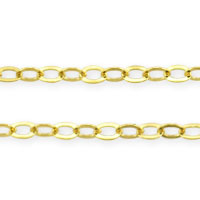 Gold Filled 1.7mm Cable Chain (Priced per Foot)