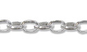 Oval Rolo Link Chain 2mm Sterling Silver (Priced per Foot)
