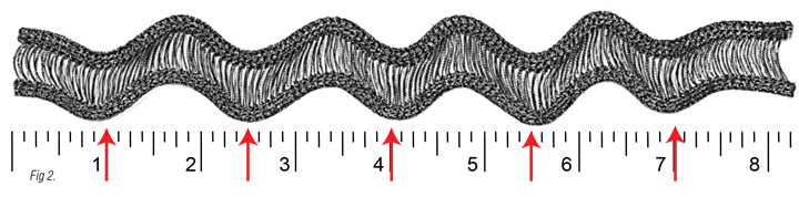 Diagram showing the ZigZag pattern in WireLuxe