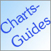 Beading Resources - Charts