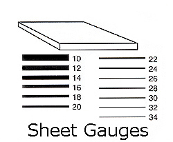Find out how to accurately measure common jewelry sizes with these sheet size chart keyboard keysfo Gallery