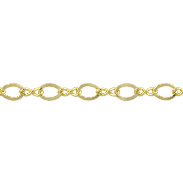Figure 8 Link Chain 2.4mm Gold Filled (Priced per Foot)